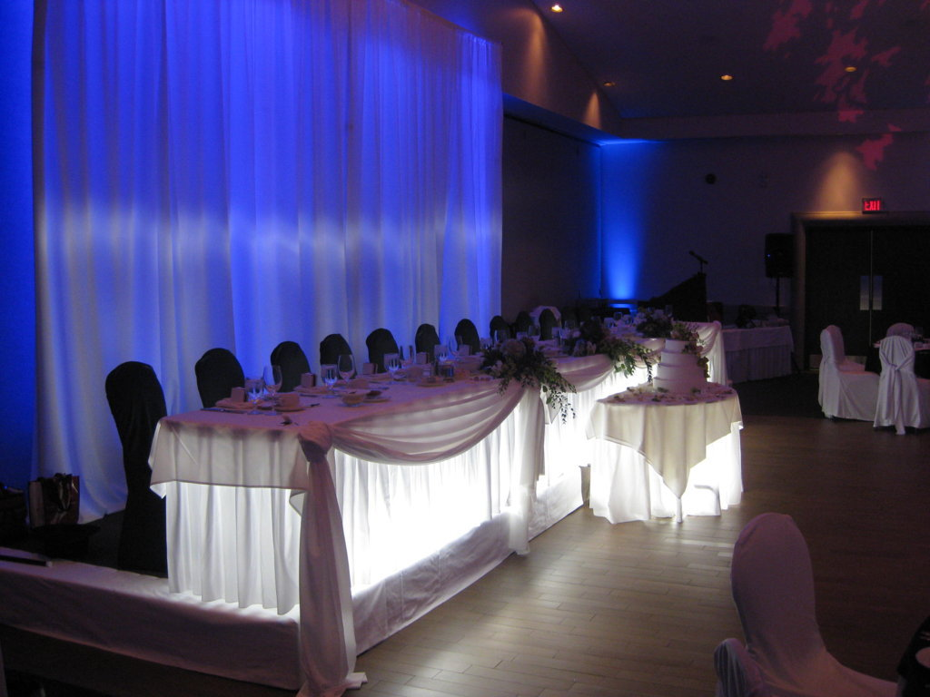 Head Table (FILEminimizer)